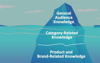 Research Iceberg_Large Font